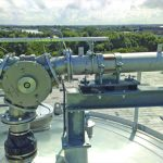 STB Conveying Systems