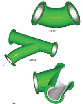Bulk Materials Handling Pneumatic Conveying Systems STB